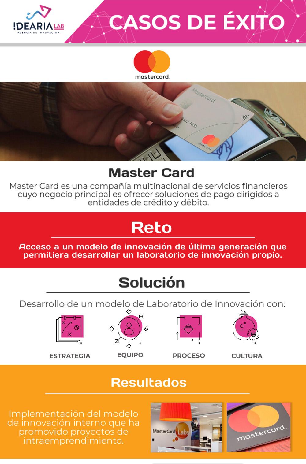 Master card disen%cc%83o