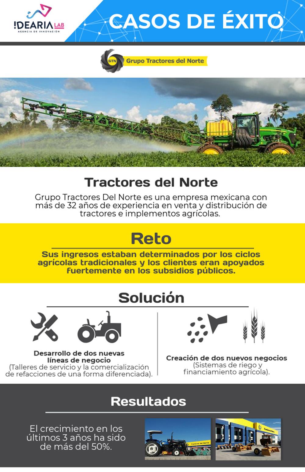 Tractores del norte disen%cc%83o